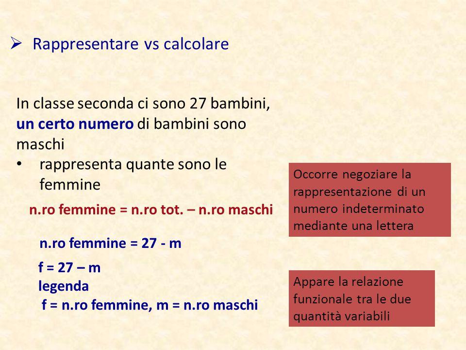 Rappresentare vs calcolare