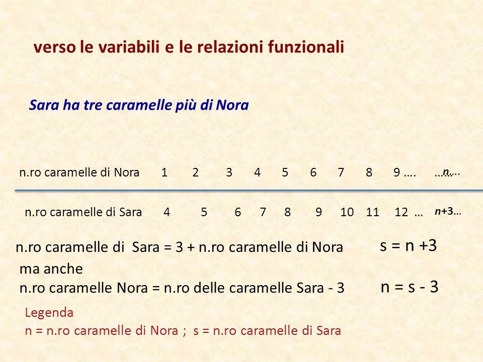 verso le variabili e le relazioni funzionali