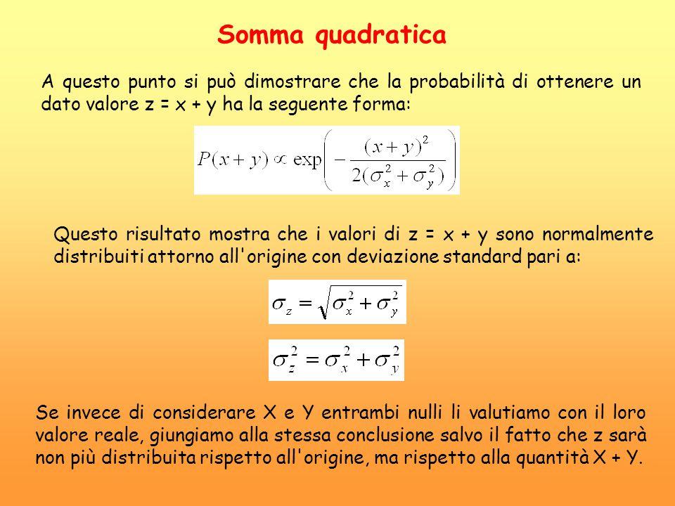 Somma quadratica A questo punto si può dimostrare che la probabilità di ottenere un dato valore z = x + y ha la seguente forma: