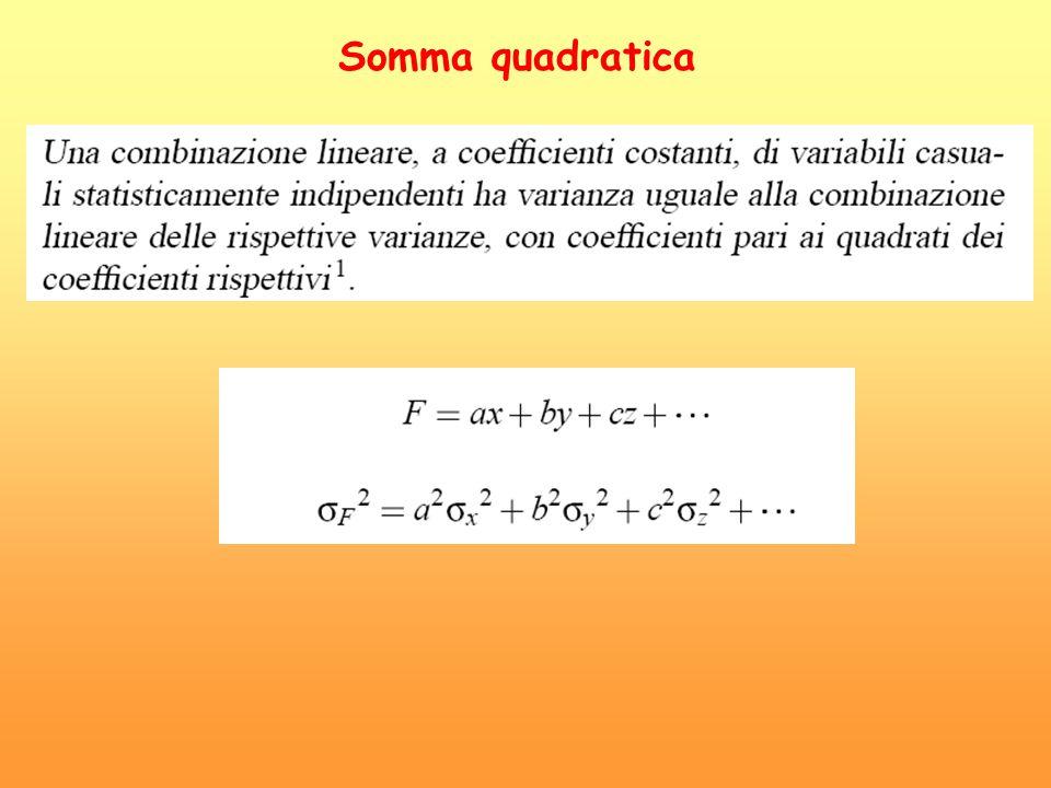 Somma quadratica
