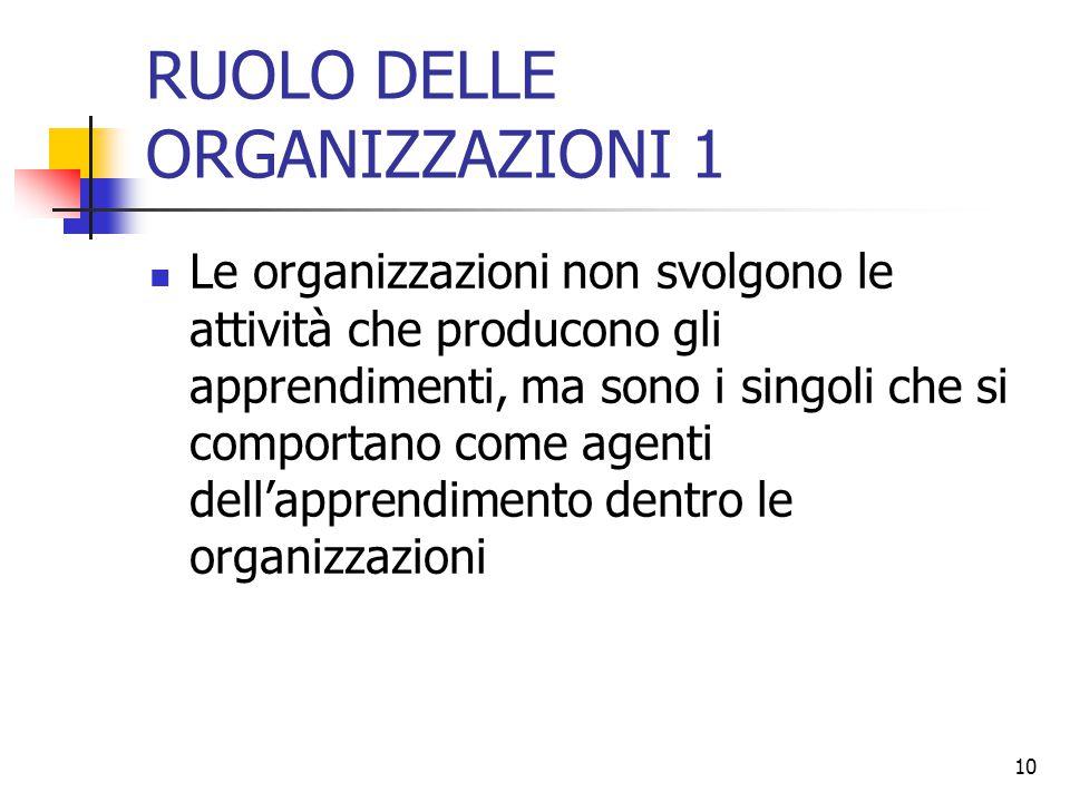 RUOLO DELLE ORGANIZZAZIONI 1