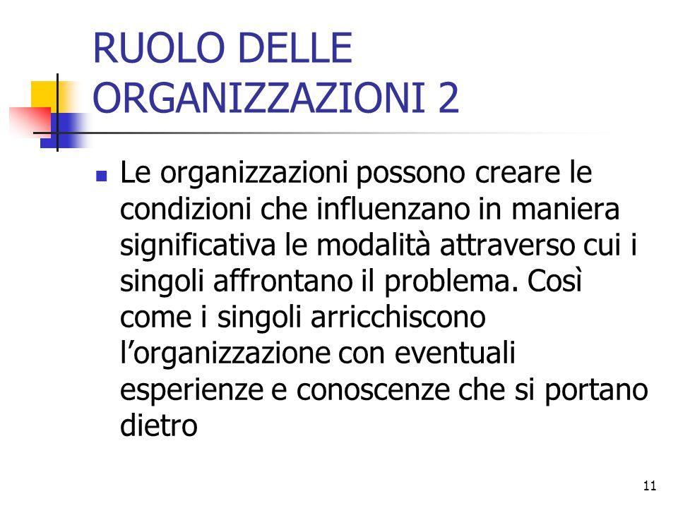 RUOLO DELLE ORGANIZZAZIONI 2