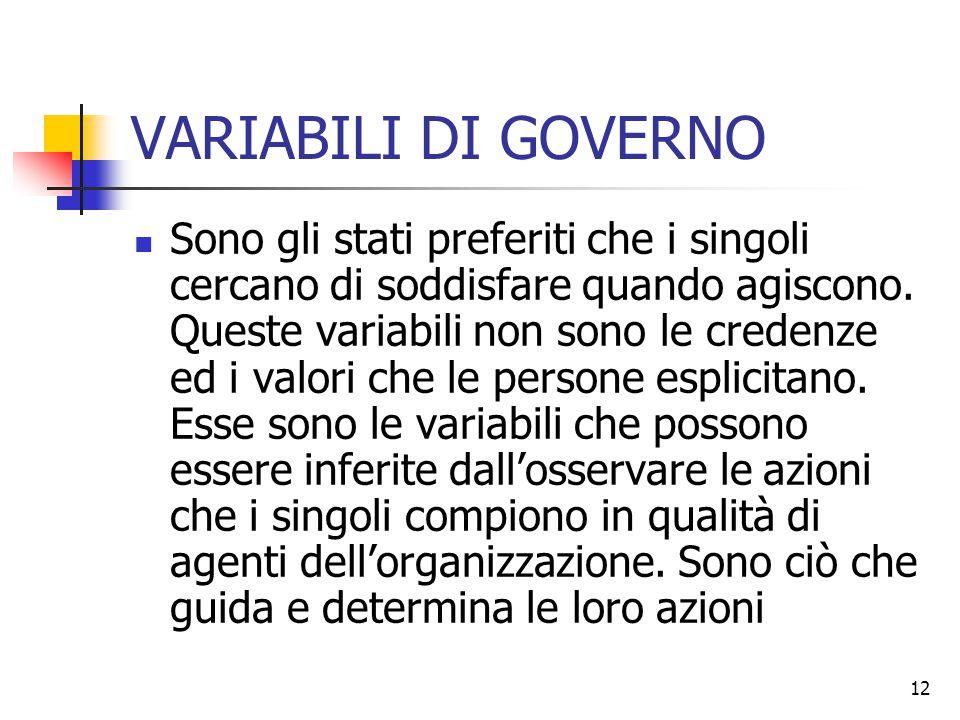 VARIABILI DI GOVERNO