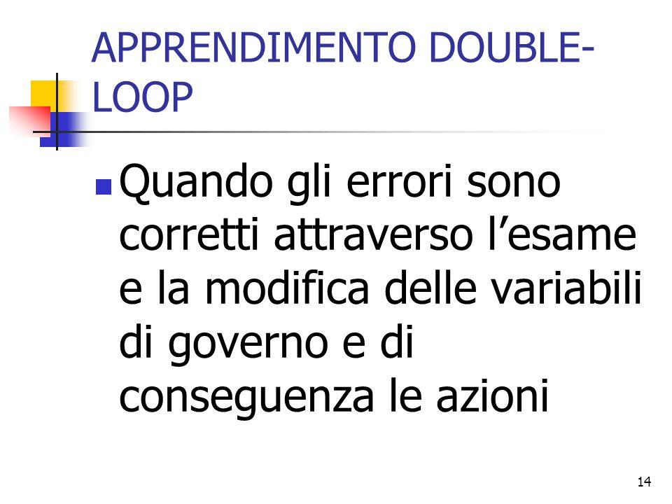 APPRENDIMENTO DOUBLE-LOOP