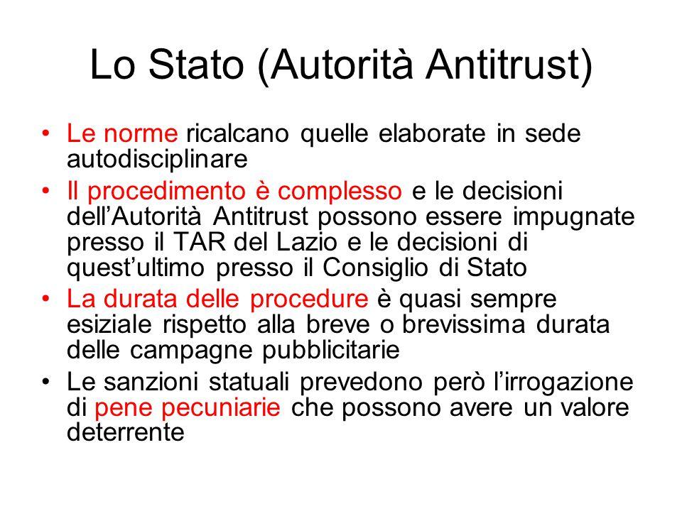 Lo Stato (Autorità Antitrust)