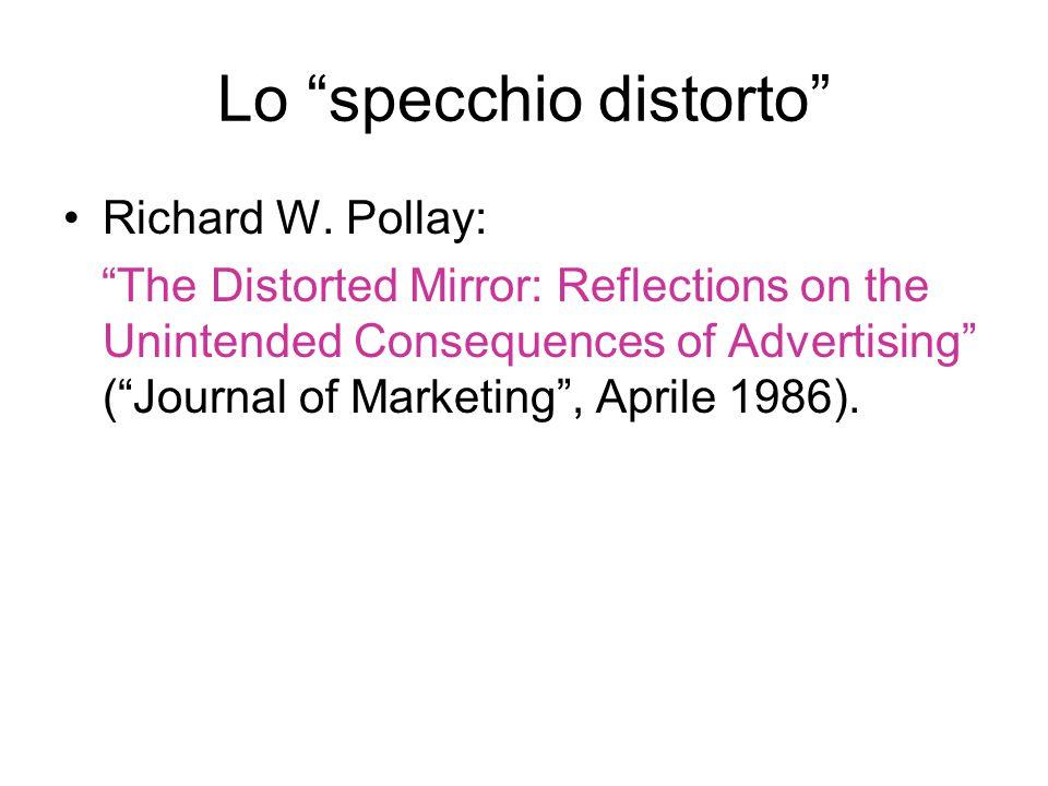 Lo specchio distorto