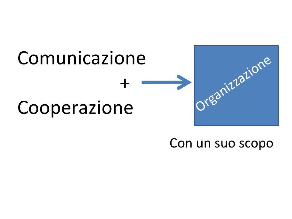 Comunicazione + Cooperazione