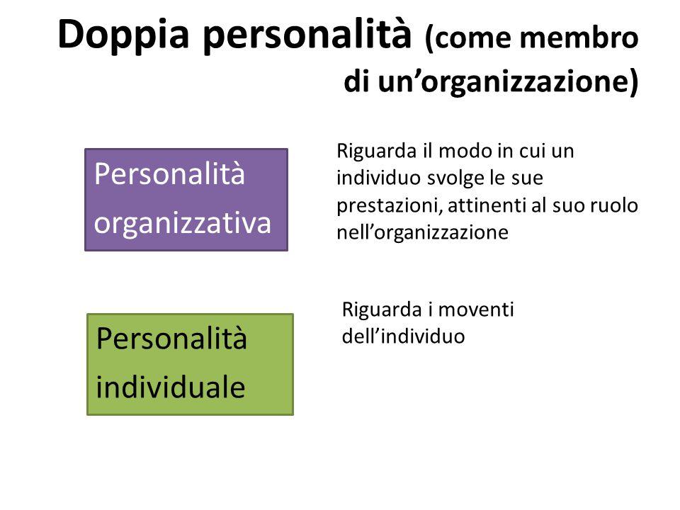 Doppia personalità (come membro di un'organizzazione)