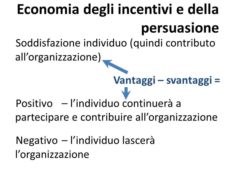 Economia degli incentivi e della persuasione