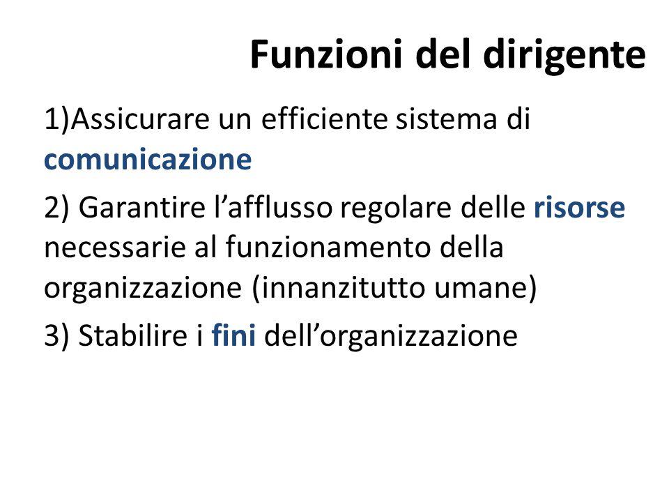 Funzioni del dirigente