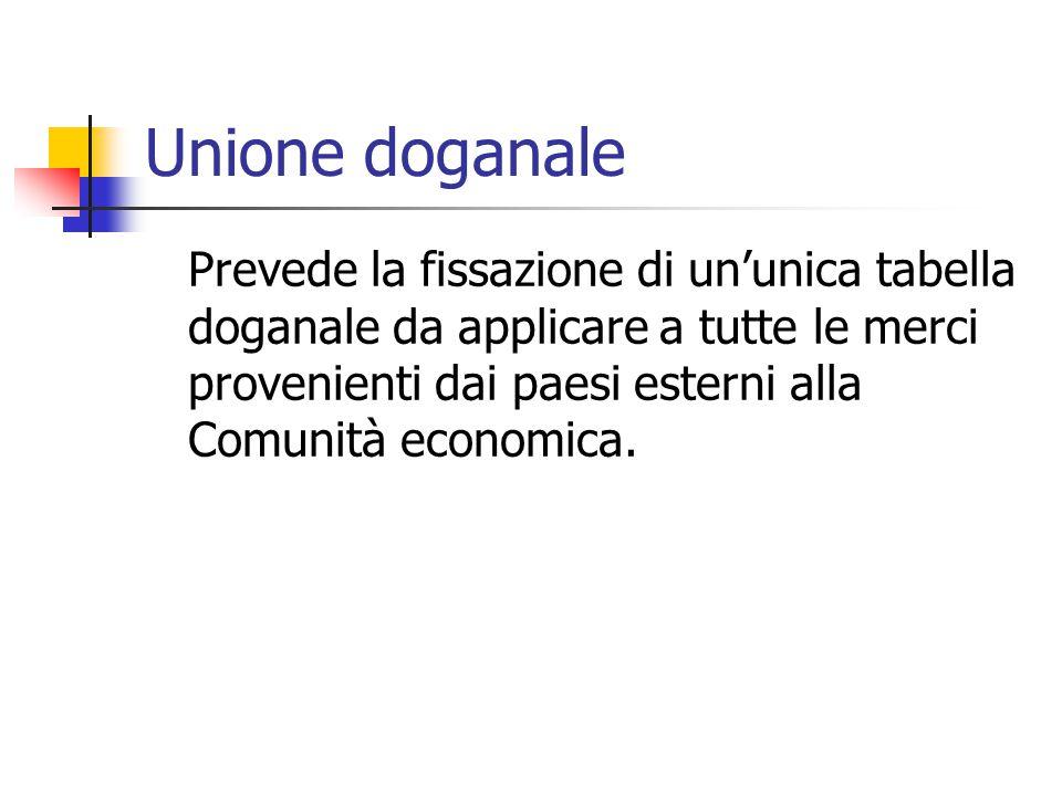 Unione doganale