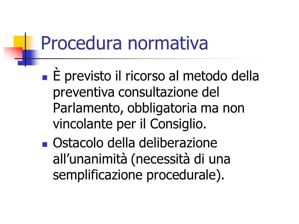 Procedura normativa È previsto il ricorso al metodo della preventiva consultazione del Parlamento, obbligatoria ma non vincolante per il Consiglio.