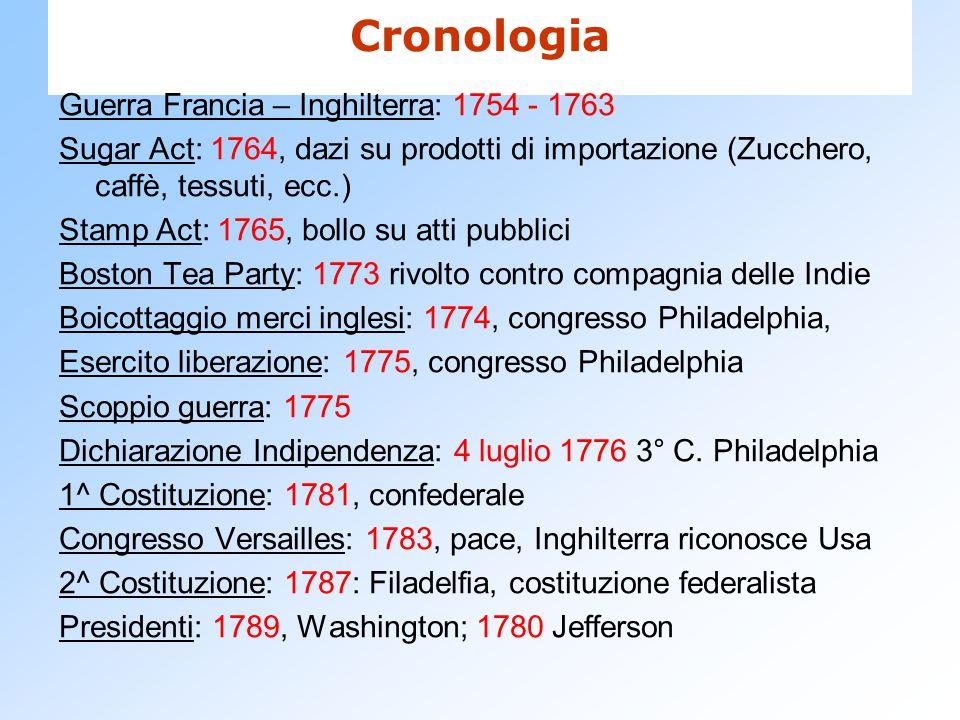 Cronologia Guerra Francia – Inghilterra: 1754 - 1763