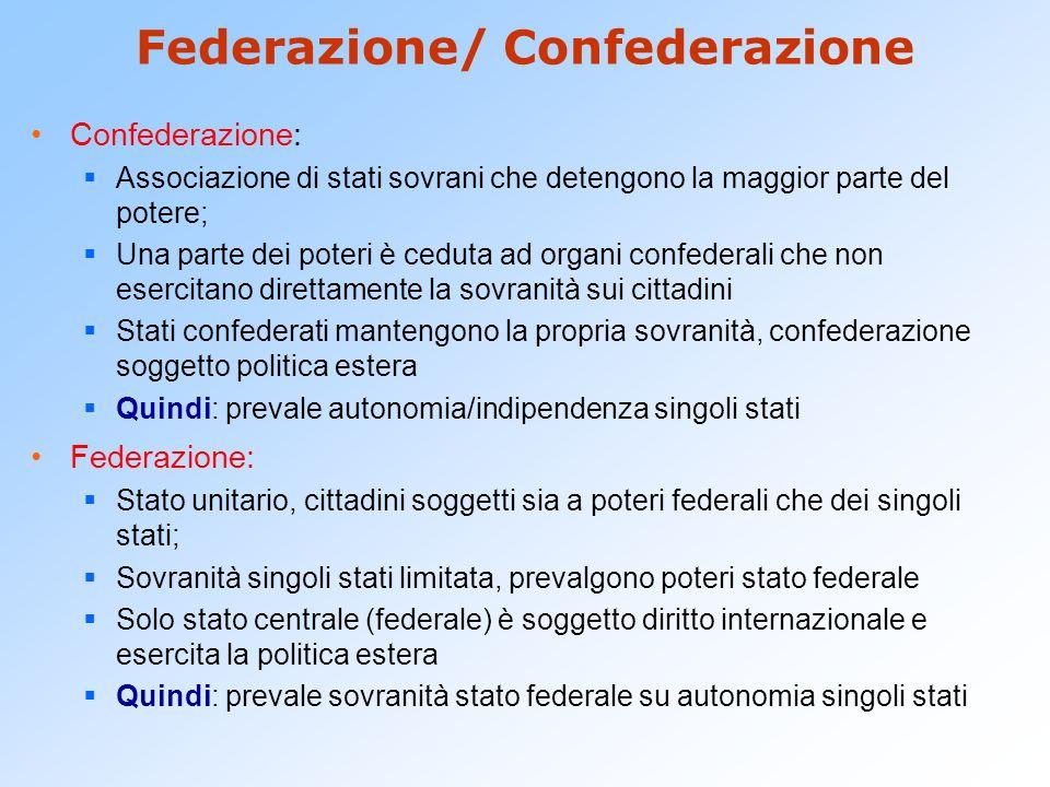 Federazione/ Confederazione