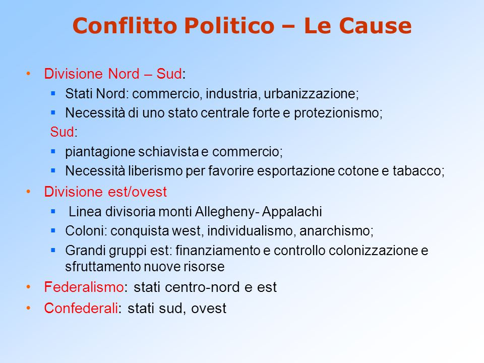 Conflitto Politico – Le Cause