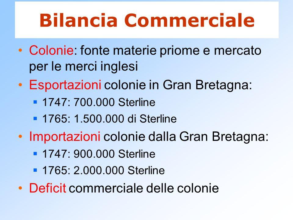 Bilancia Commerciale Colonie: fonte materie priome e mercato per le merci inglesi. Esportazioni colonie in Gran Bretagna: