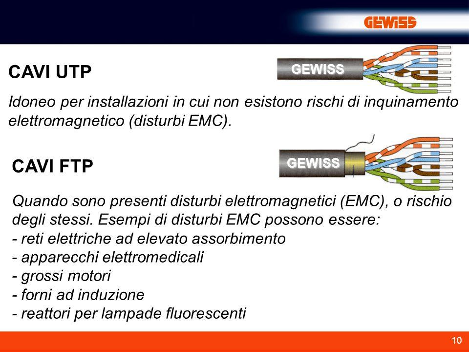 GEWISS CAVI UTP. Idoneo per installazioni in cui non esistono rischi di inquinamento elettromagnetico (disturbi EMC).
