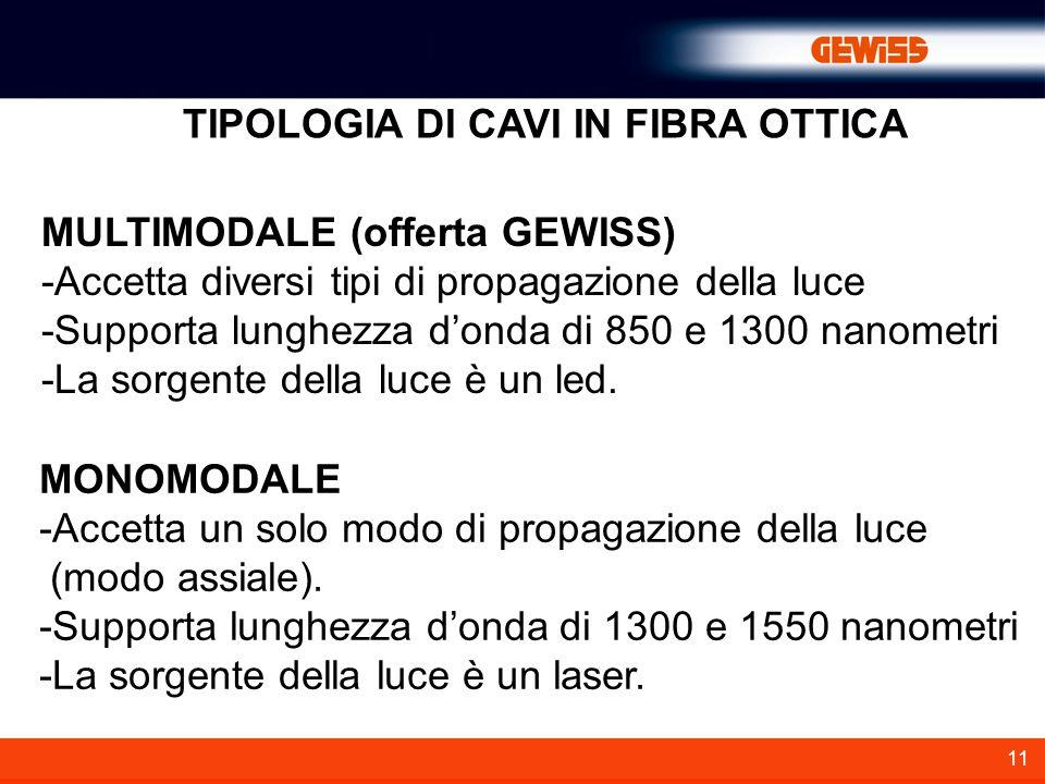 TIPOLOGIA DI CAVI IN FIBRA OTTICA