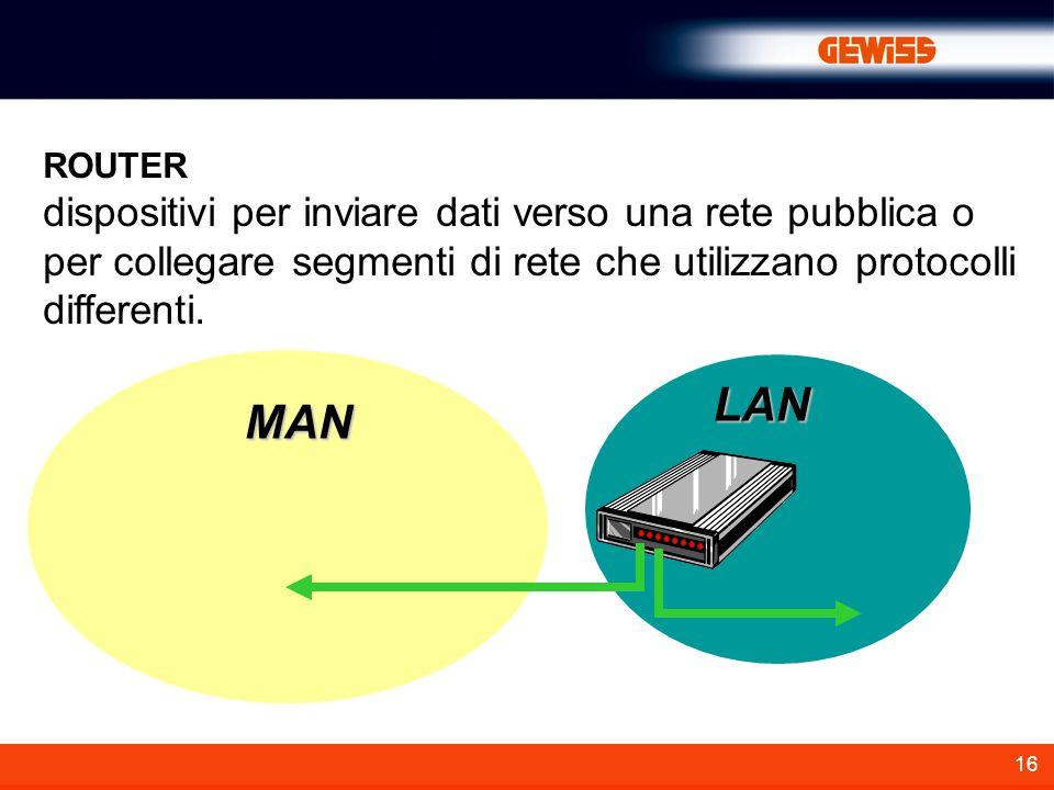 LAN MAN dispositivi per inviare dati verso una rete pubblica o