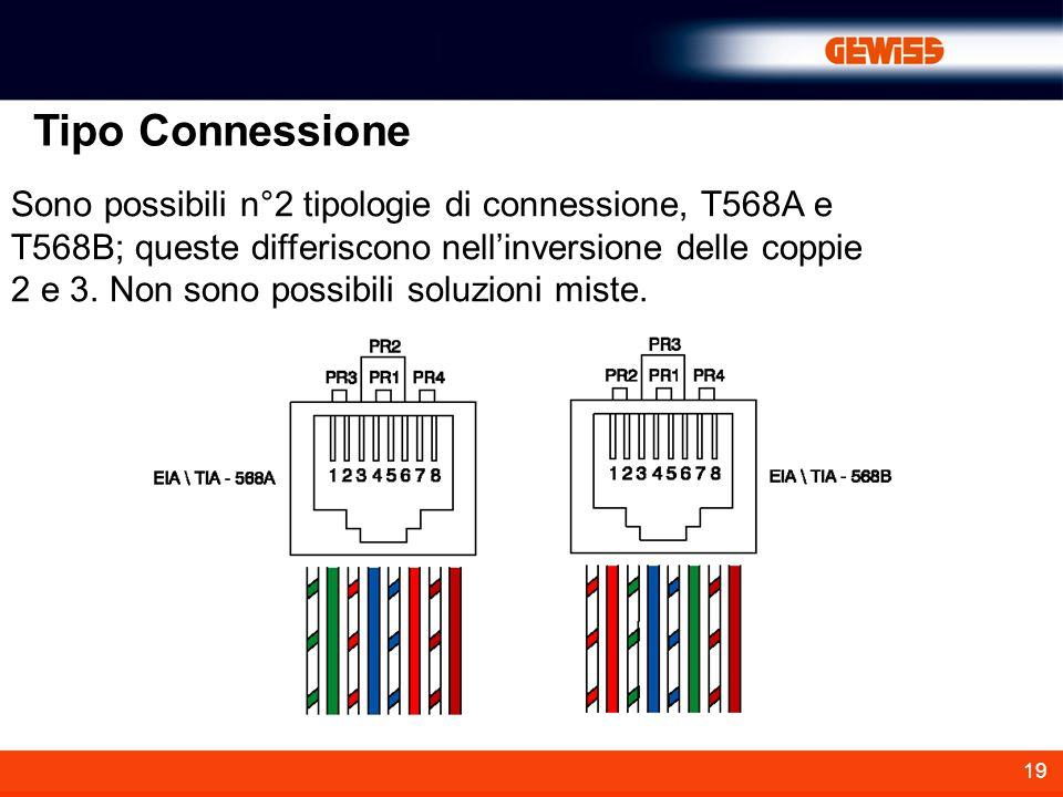 Tipo Connessione Sono possibili n°2 tipologie di connessione, T568A e