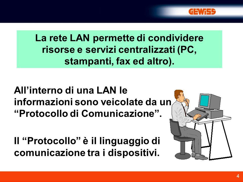 Il Protocollo è il linguaggio di comunicazione tra i dispositivi.