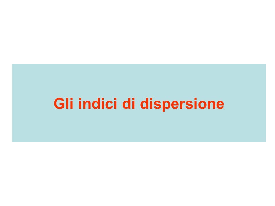 Gli indici di dispersione