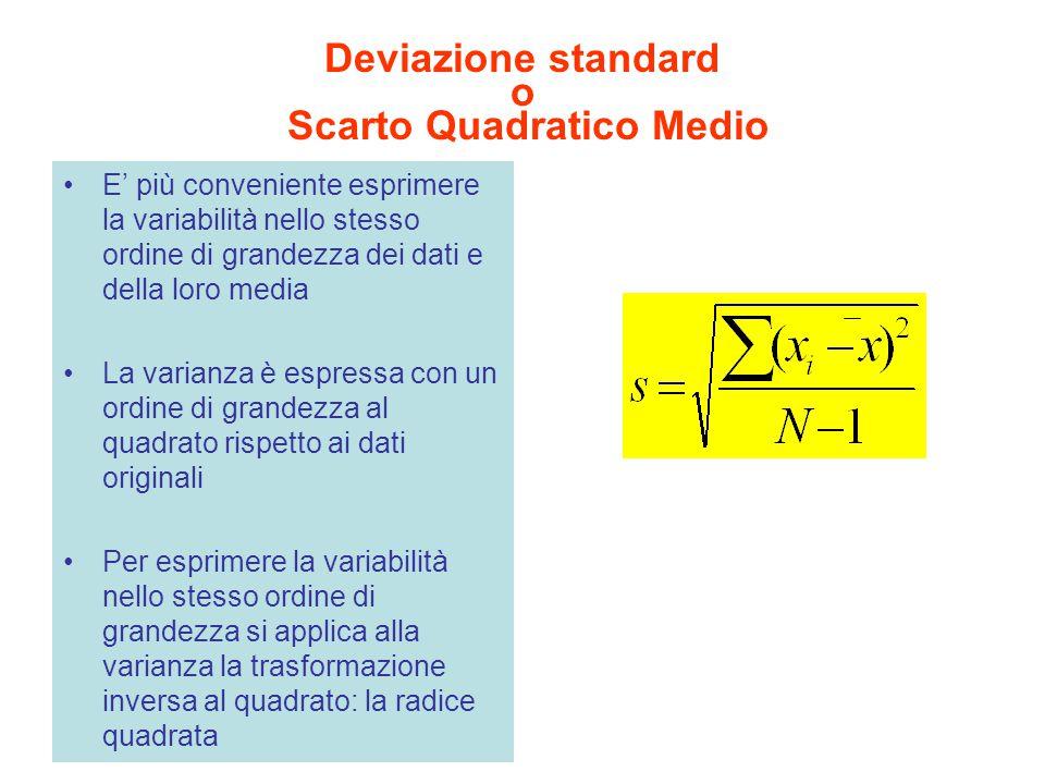 Deviazione standard o Scarto Quadratico Medio