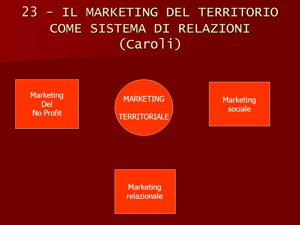 23 - IL MARKETING DEL TERRITORIO COME SISTEMA DI RELAZIONI (Caroli)