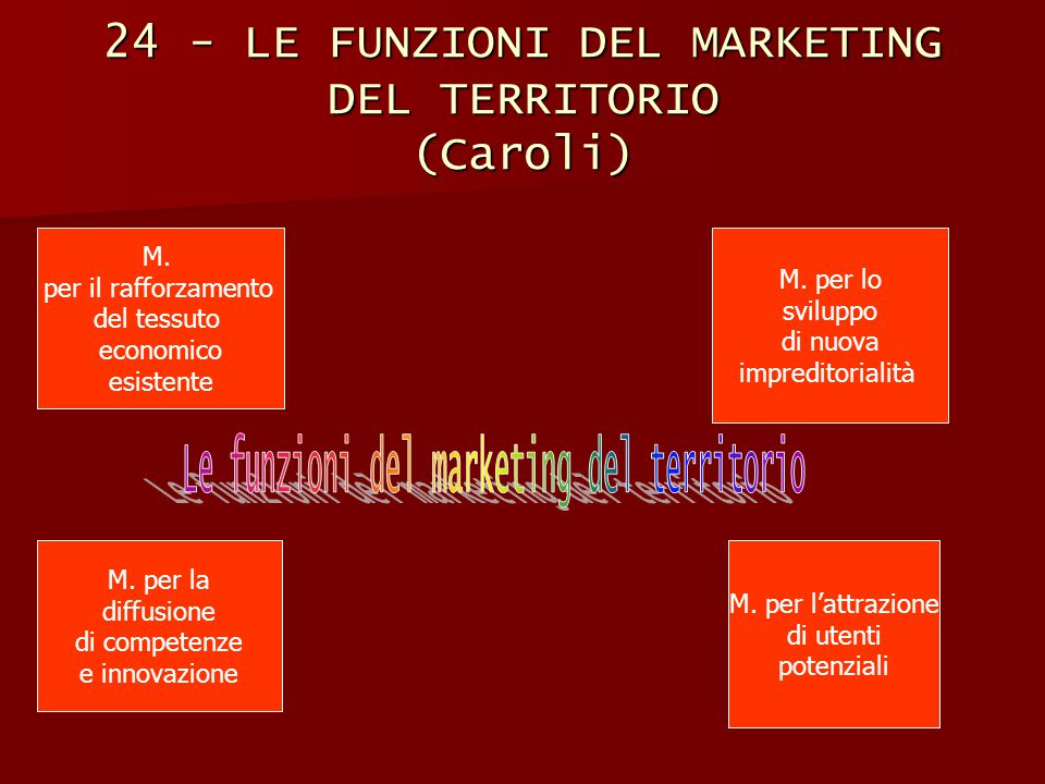 24 - LE FUNZIONI DEL MARKETING DEL TERRITORIO (Caroli)