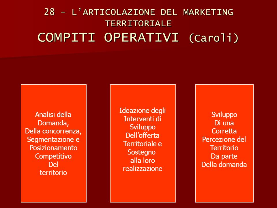 28 - L'ARTICOLAZIONE DEL MARKETING TERRITORIALE COMPITI OPERATIVI (Caroli)