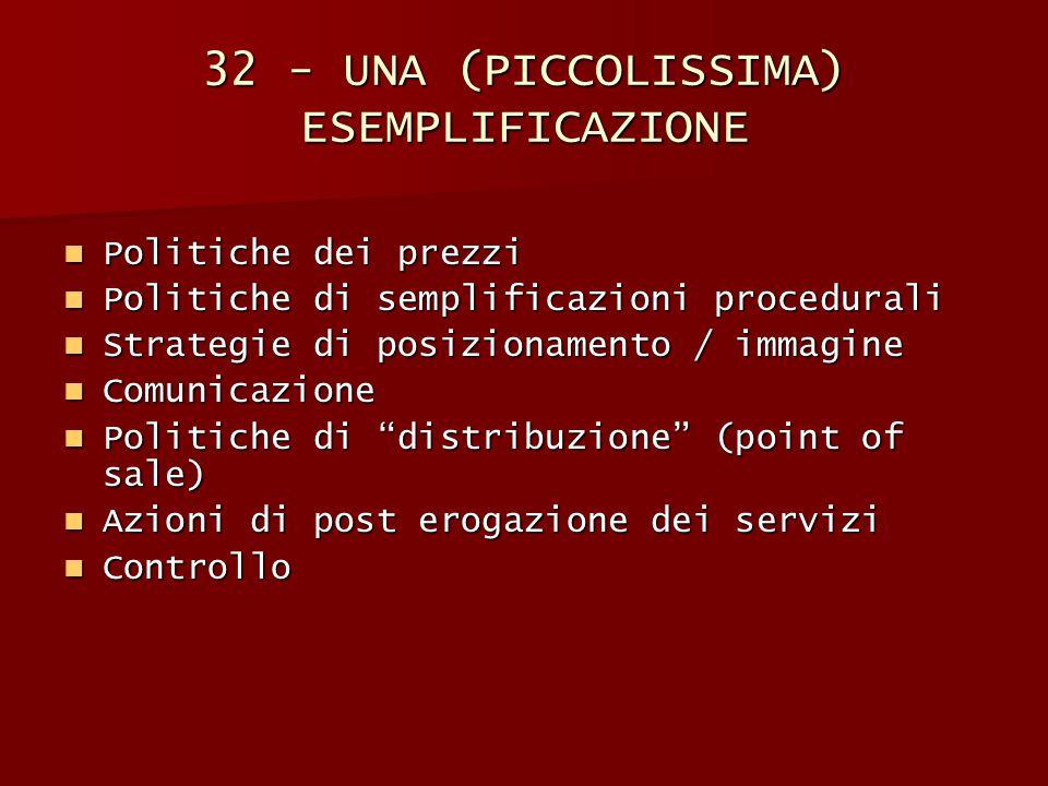 32 - UNA (PICCOLISSIMA) ESEMPLIFICAZIONE