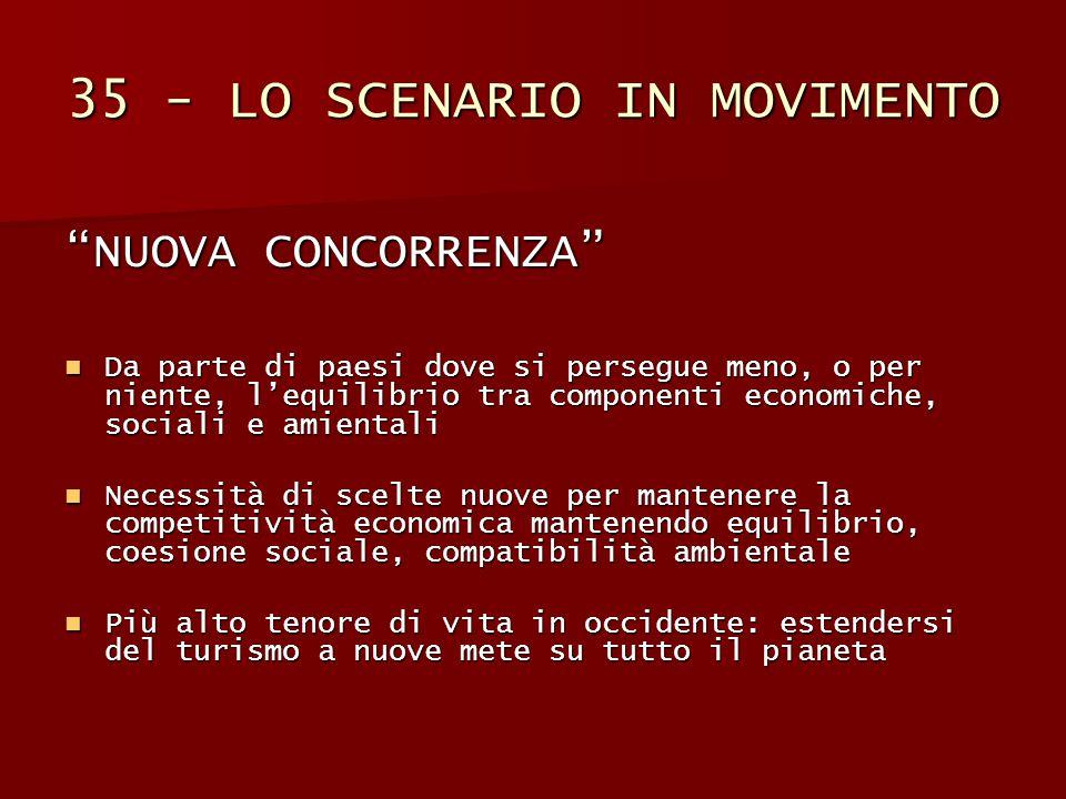 35 - LO SCENARIO IN MOVIMENTO