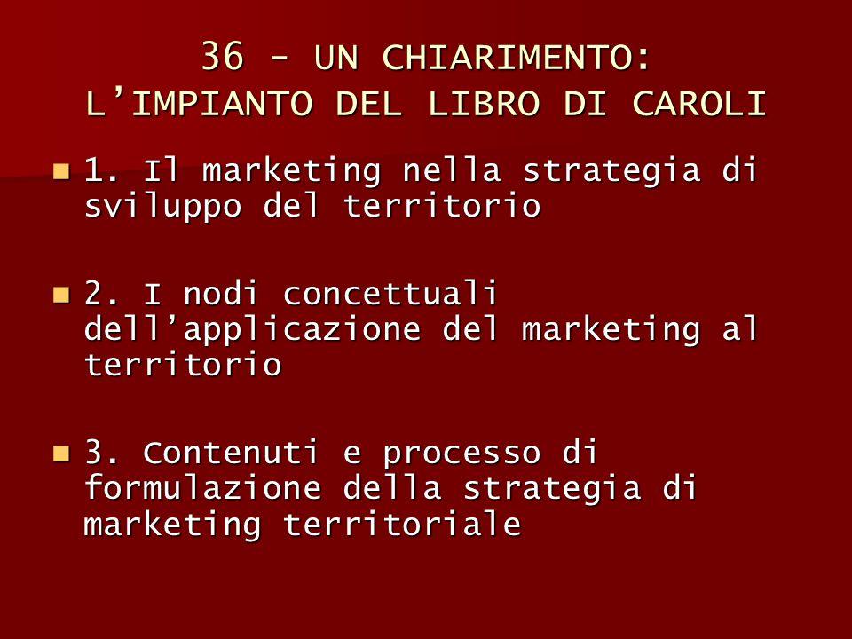 36 - UN CHIARIMENTO: L'IMPIANTO DEL LIBRO DI CAROLI