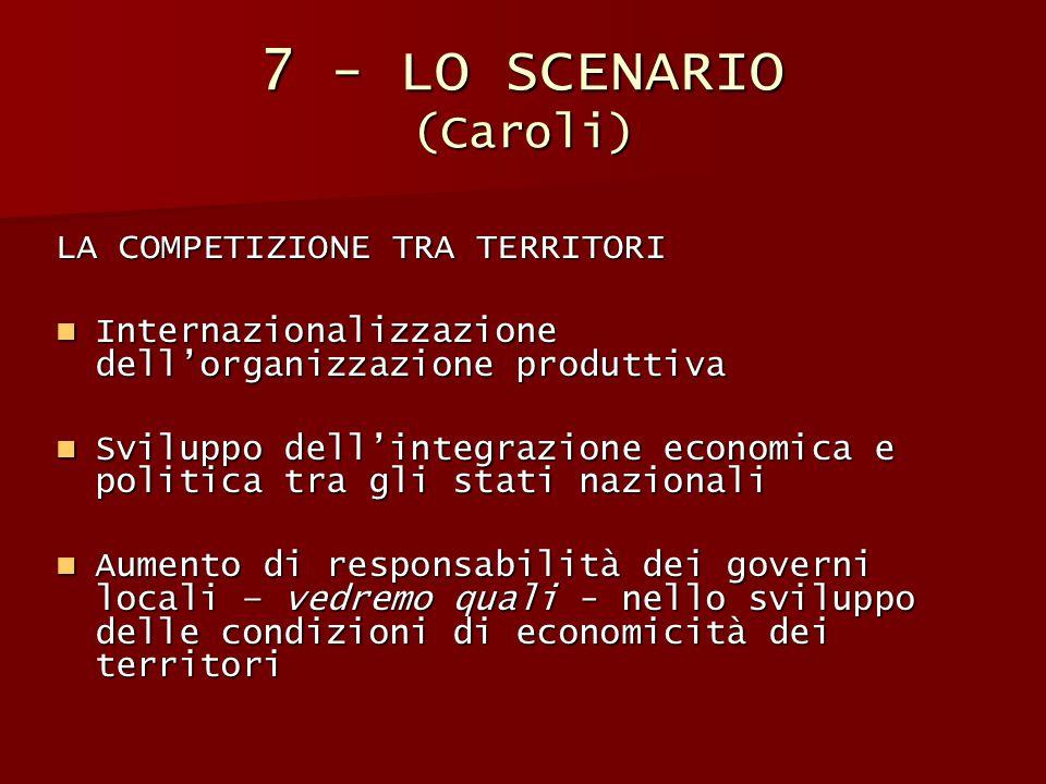 7 - LO SCENARIO (Caroli) LA COMPETIZIONE TRA TERRITORI