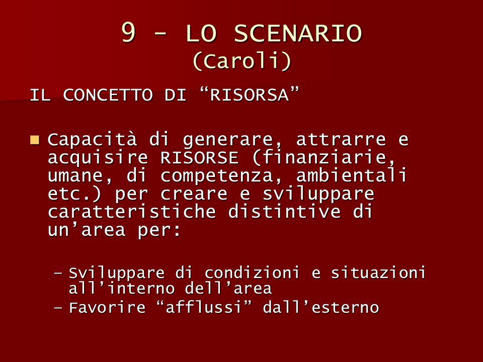 9 - LO SCENARIO (Caroli) IL CONCETTO DI RISORSA