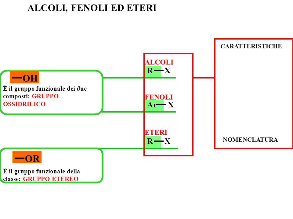 ALCOLI, FENOLI ED ETERI OH OR R X Ar X R X ALCOLI FENOLI ETERI