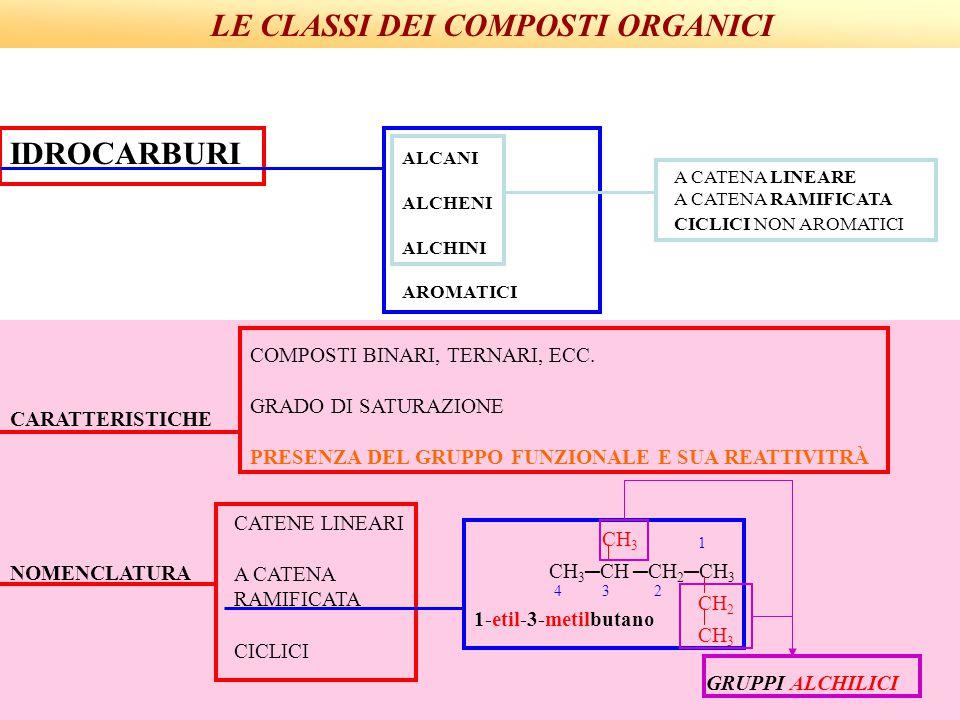 LE CLASSI DEI COMPOSTI ORGANICI