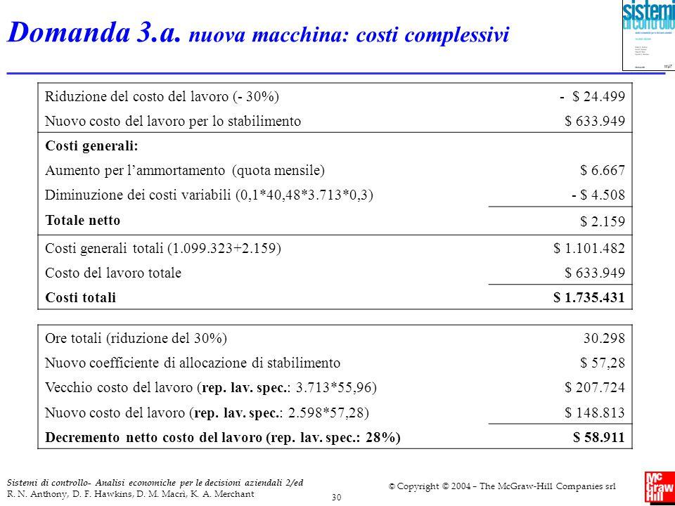Domanda 3.a. nuova macchina: costi complessivi