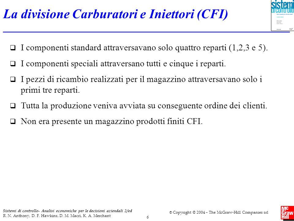 La divisione Carburatori e Iniettori (CFI)
