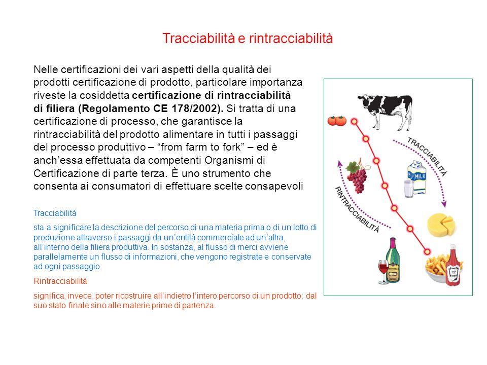 Tracciabilità e rintracciabilità