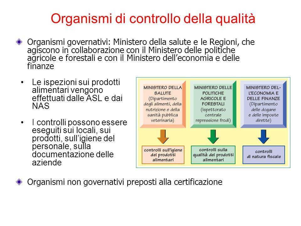 Organismi di controllo della qualità