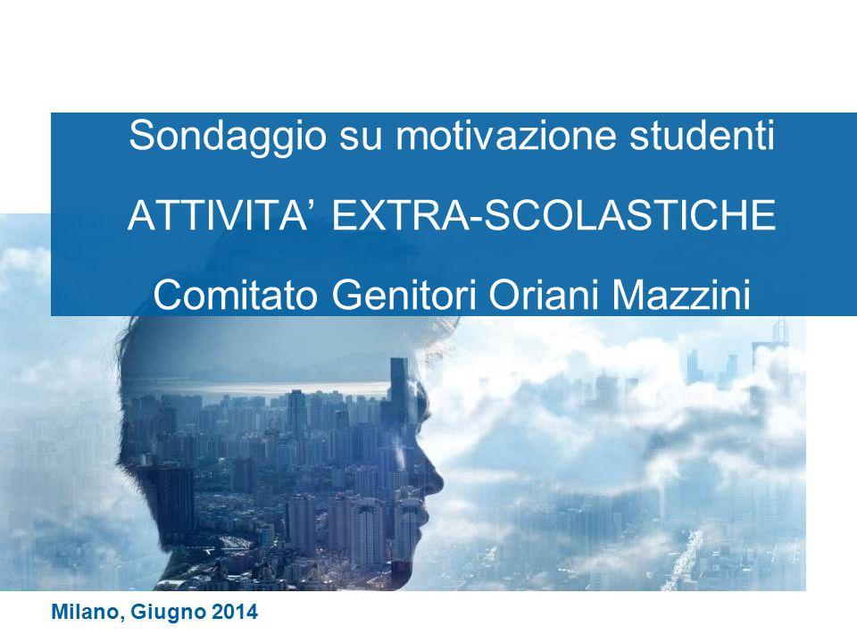 Sondaggio su motivazione studenti ATTIVITA' EXTRA-SCOLASTICHE