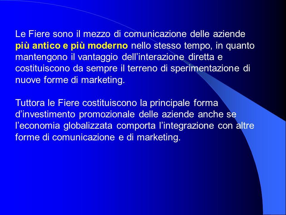 Le Fiere sono il mezzo di comunicazione delle aziende