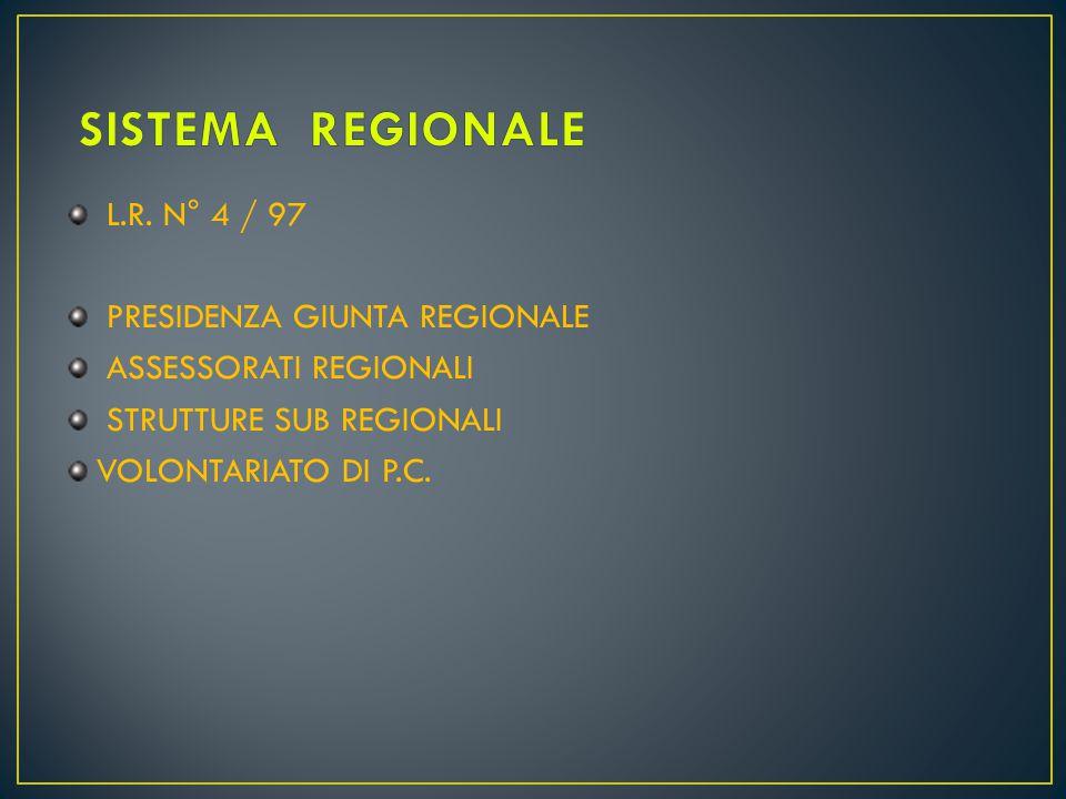 SISTEMA REGIONALE L.R. N° 4 / 97 PRESIDENZA GIUNTA REGIONALE