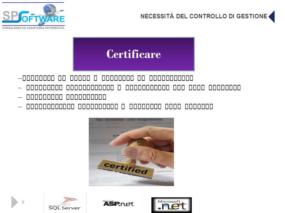 Certificare Presidio di tutti i processi di caricamento