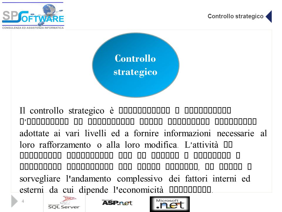 Controllo strategico Controllo strategico.