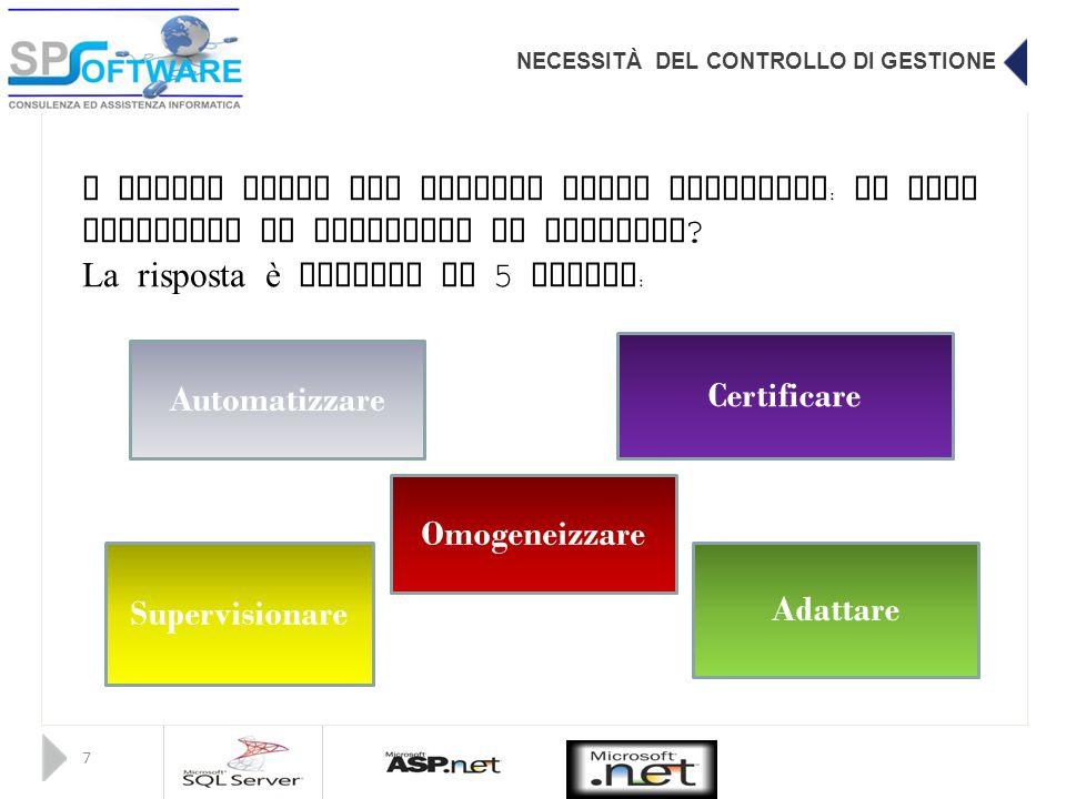 Certificare Automatizzare Omogeneizzare Supervisionare Adattare