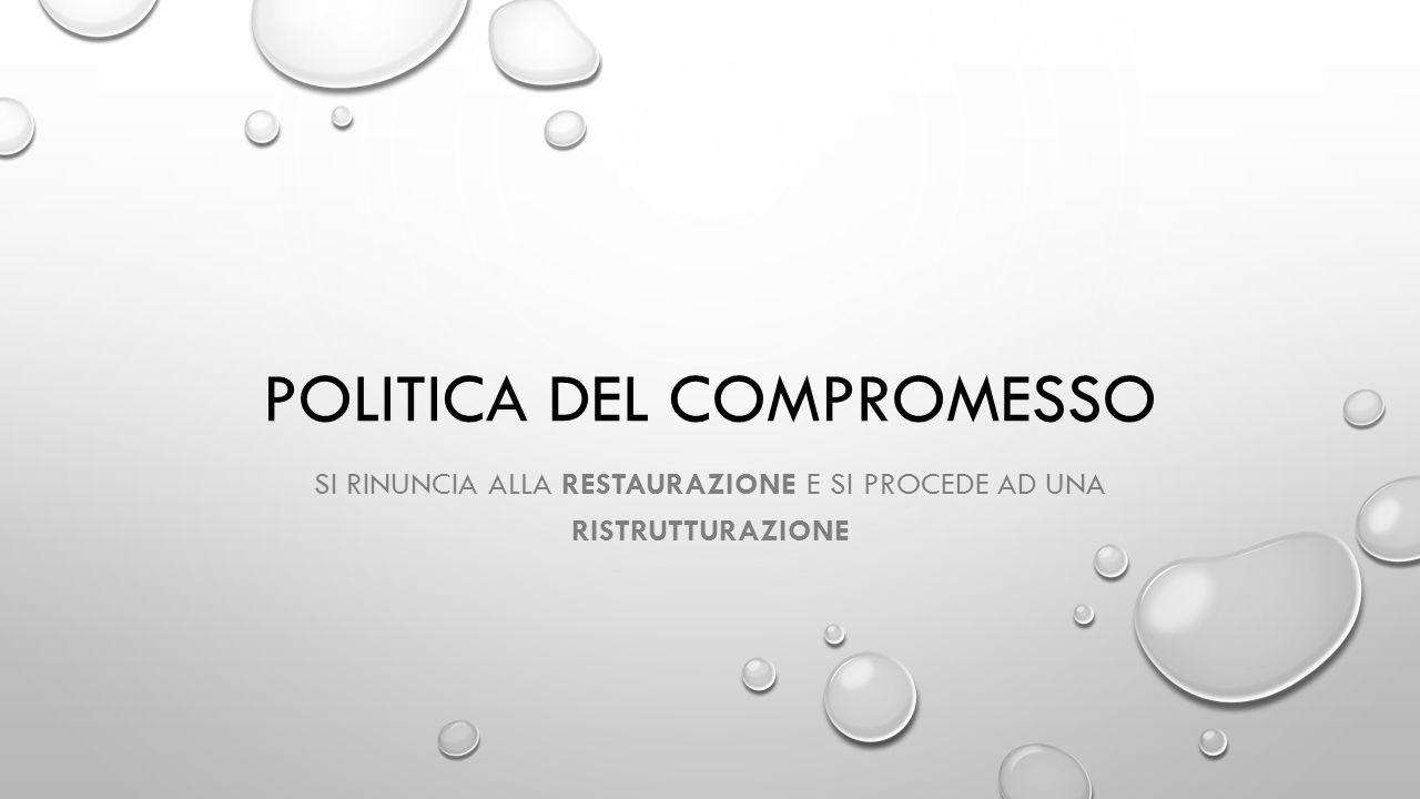 Politica del compromesso