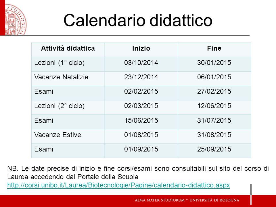 Calendario didattico Attività didattica Inizio Fine Lezioni (1° ciclo)