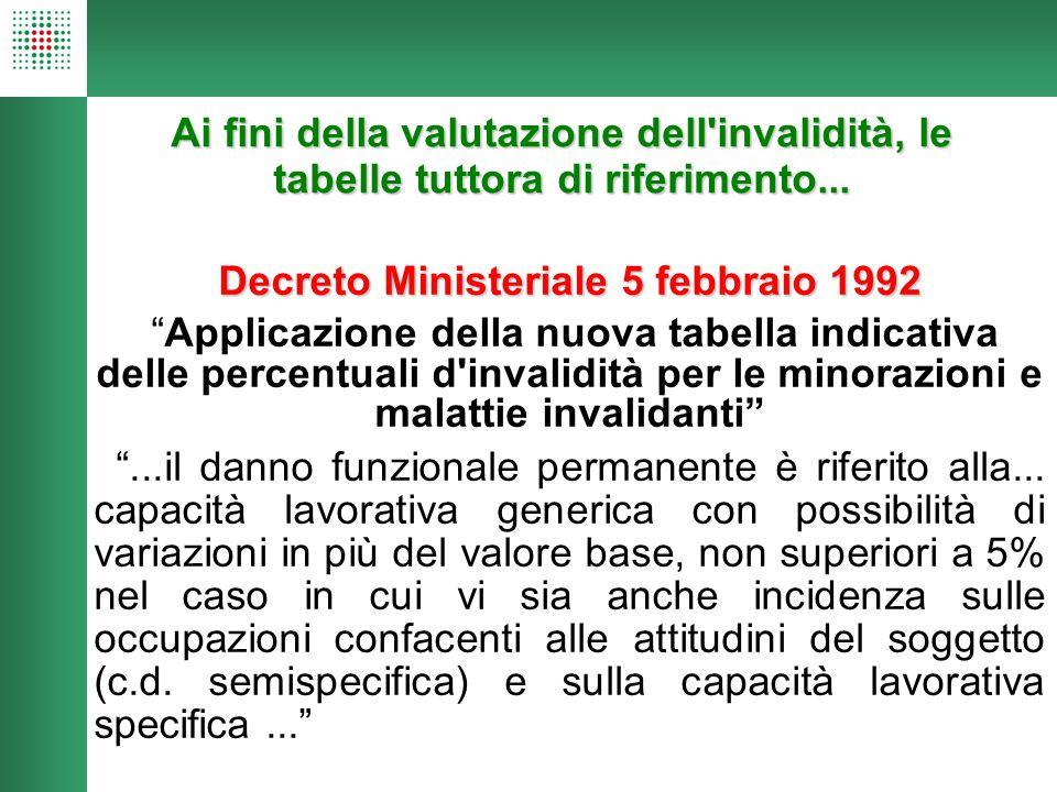 Decreto Ministeriale 5 febbraio 1992